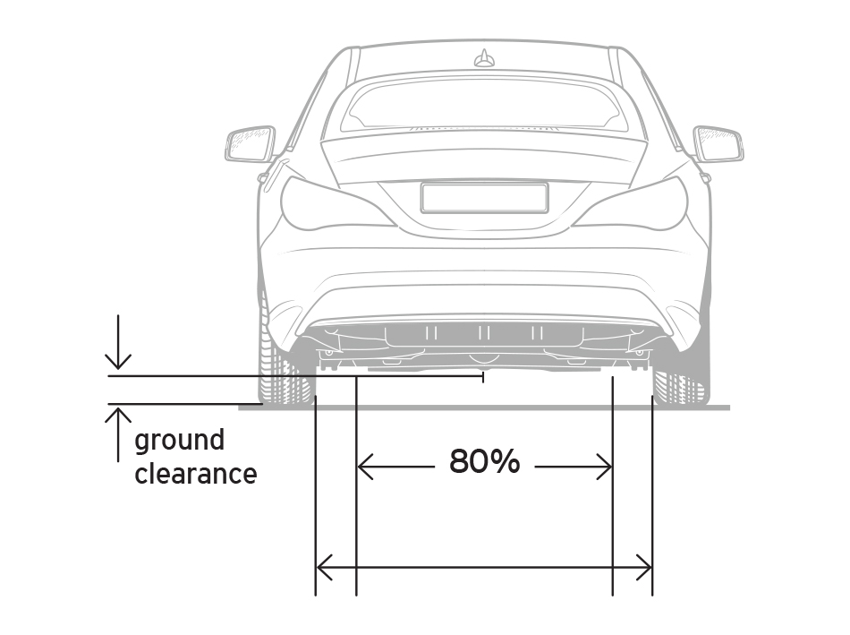 ARAI mandates new ground clearance measurement norms ...