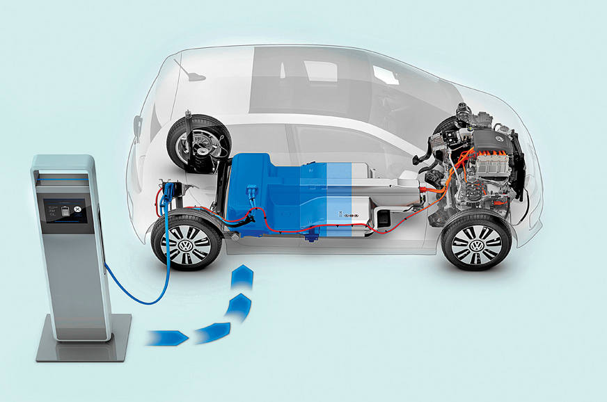 The ABCs of EVs