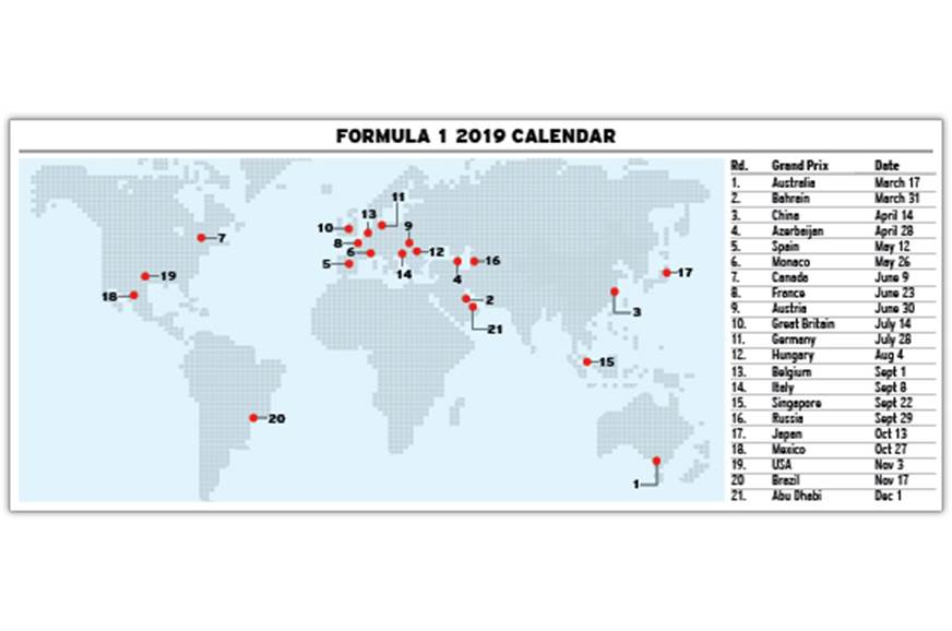 A Renault's journey to the F1 race track - Shipping and Freight Resource