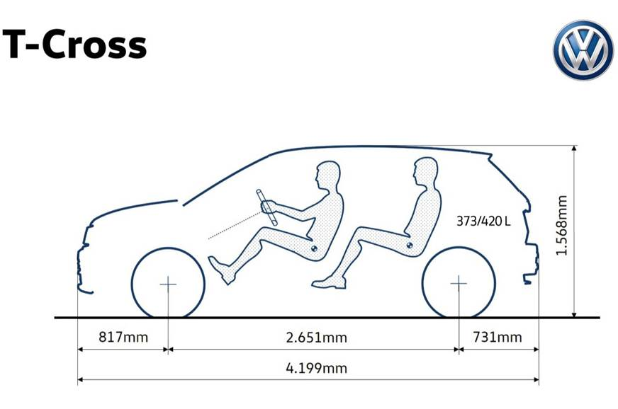 VW T-Cross dimensions