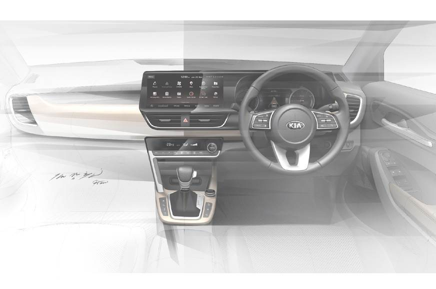 Kia Seltos Price Expectation Dimensions Engines And