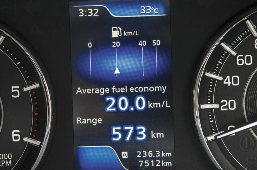Maruti Suzuki Ciaz 1.5 diesel mileage