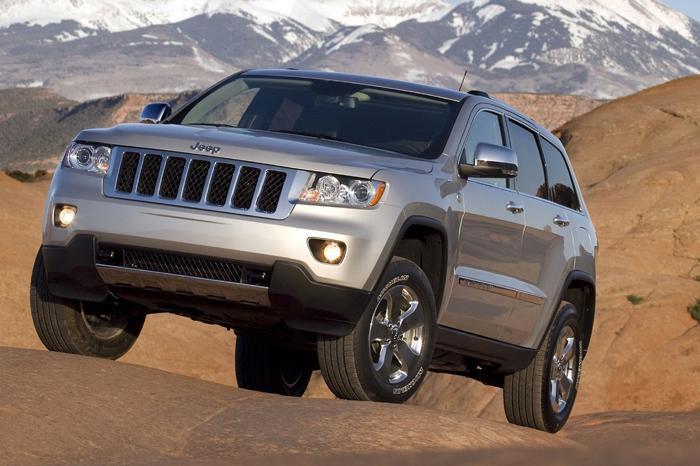 Jeep's aggressive India plans