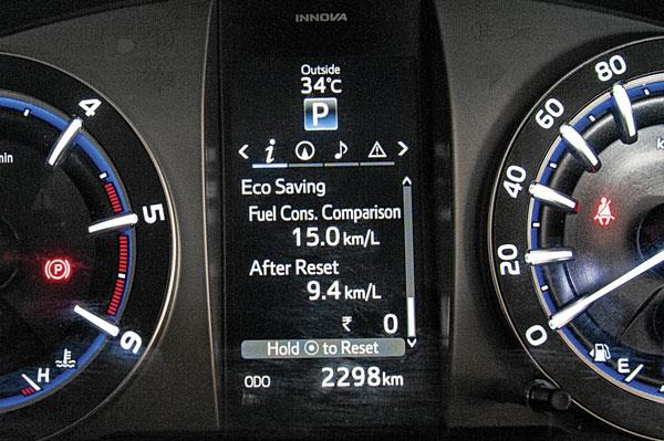Trip computer displays fuel used in litres and rupees too.
