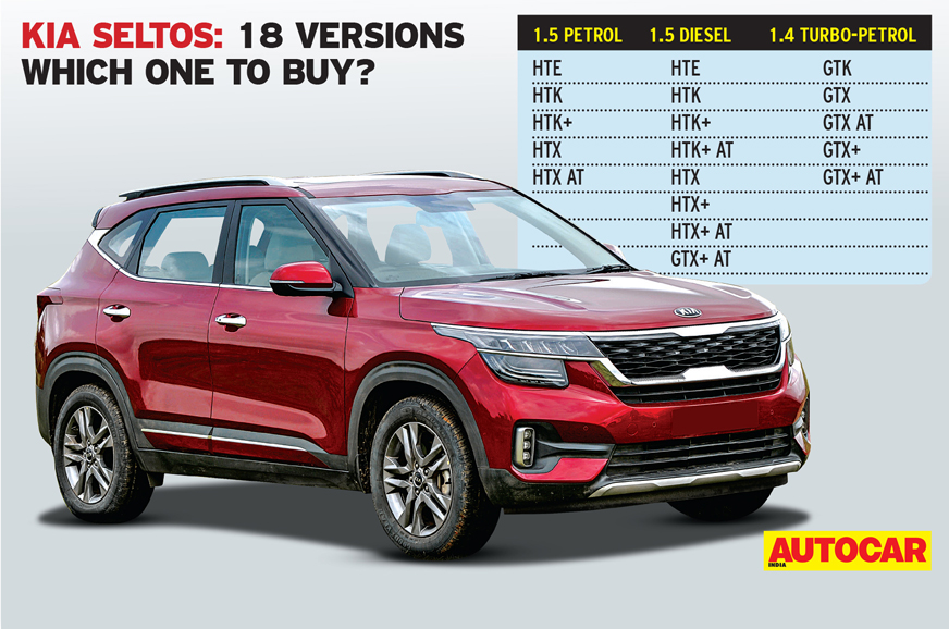 Kia Seltos Automatic Or Manual Petrol Or Diesel We Help Pick The Seltos Variant To Buy Autocar India