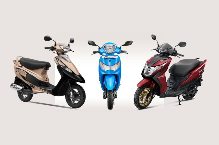 Most affordable BS6 scooters in India