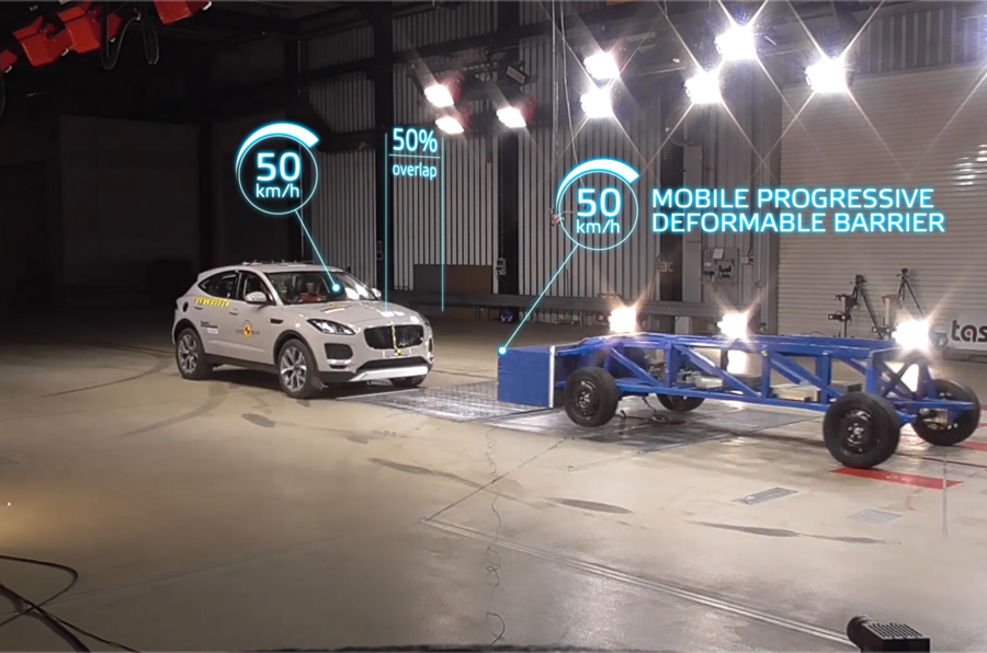 Euro NCAP updates testing protocols, safety ratings for 2020