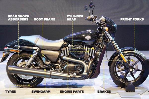 Aggressive Pricing For Harley Davidson Street 750