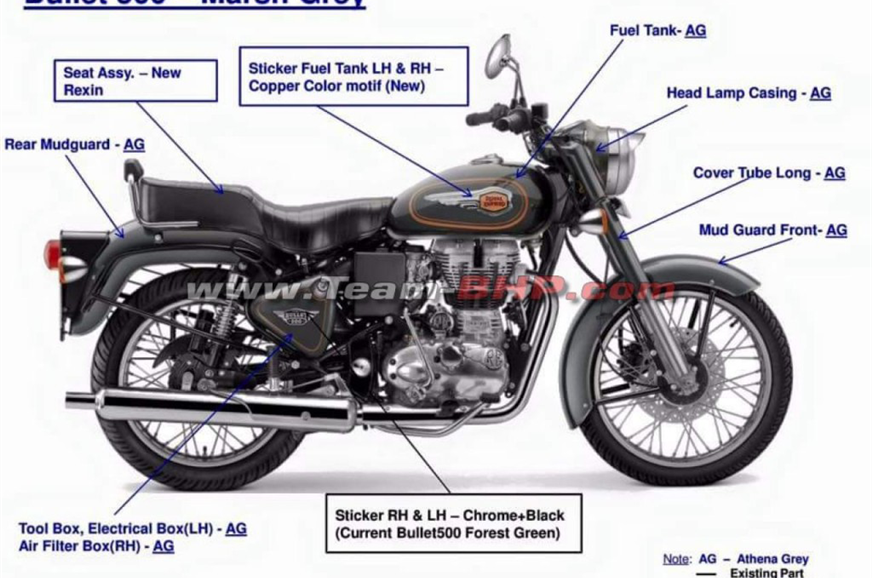 Royal Enfield To Add More Colours To Its Line Up Autocar India