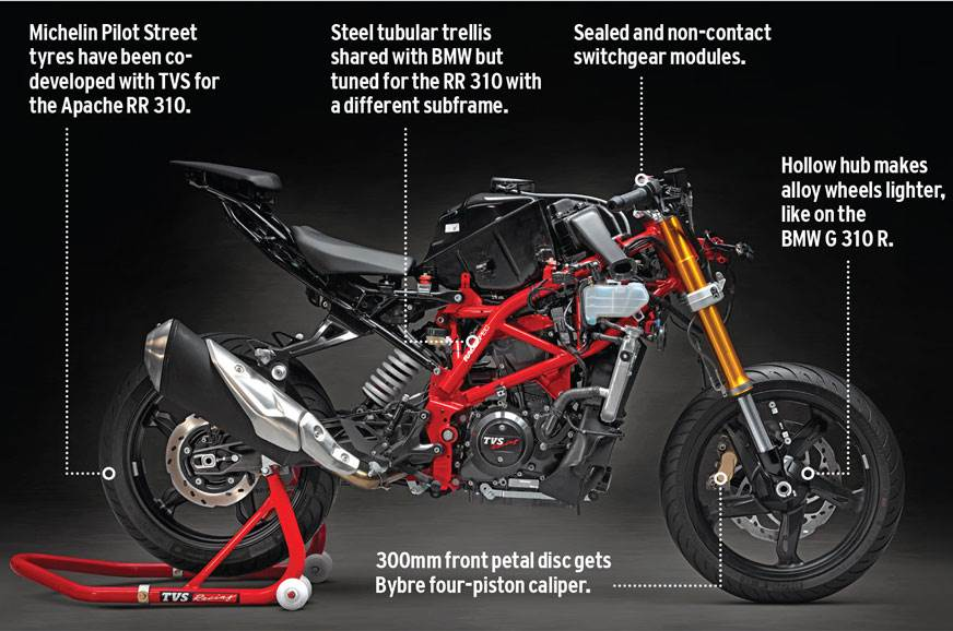 Tvs Apache Rr 310 Details Specifications Engine Chassis