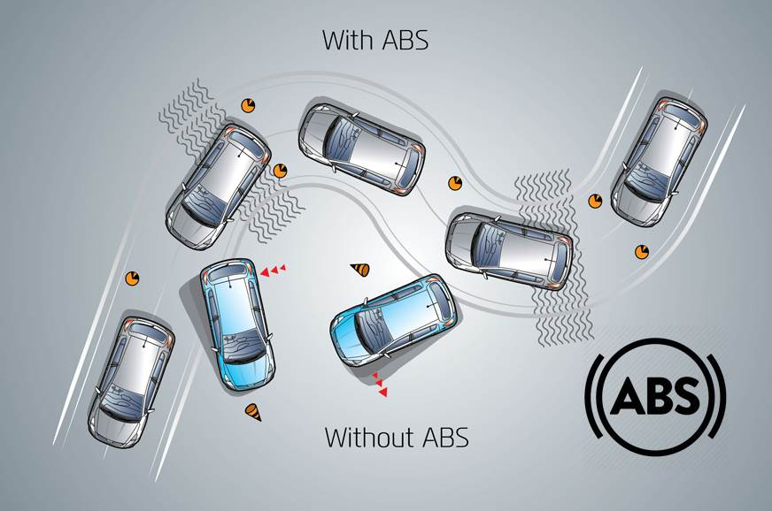 All cars and bikes in India to be fitted with ABS from today