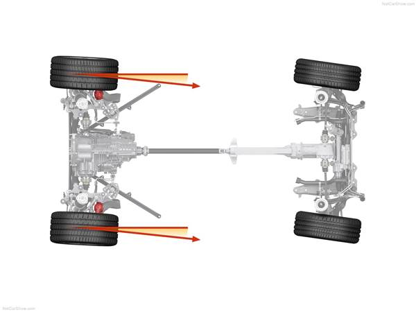 Rear-wheel steering schematic showing wheels steered in the same direction; when the vehicle is being driven at high speeds.