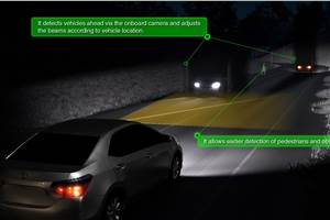 Toyota develops new safety technologies