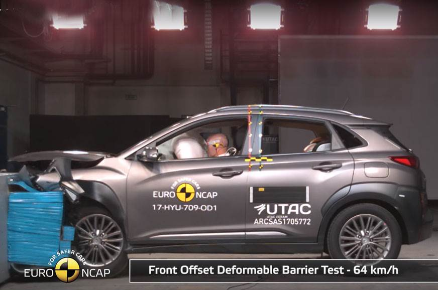Hyundai Kona achieves five-star Euro NCAP rating