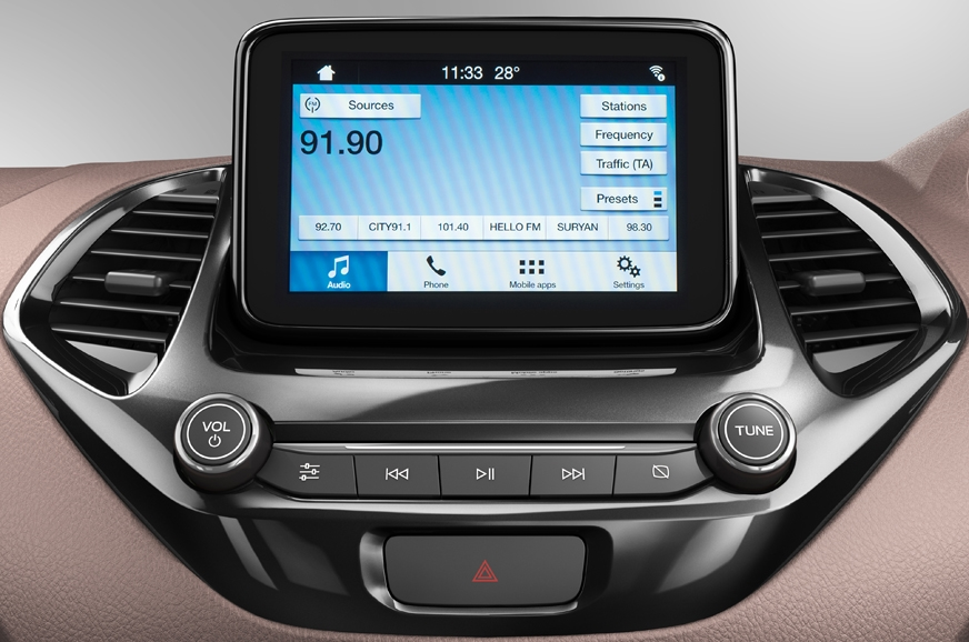 New 6.5-inch touchscreen infotainment with Ford's Sync3 s...