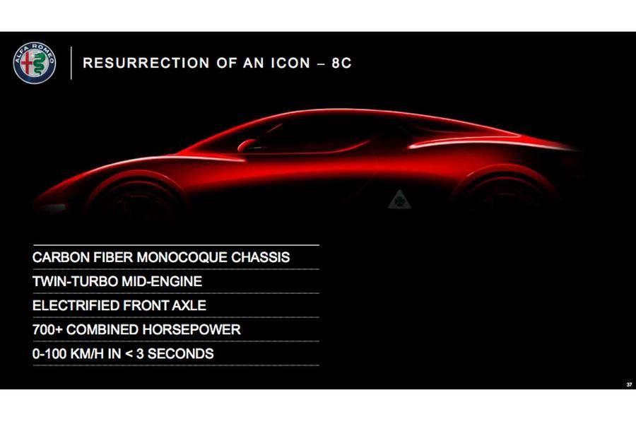 Alfa Romeo to reintroduce 8C, GTV by 2022