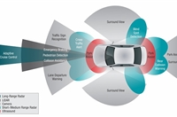 All cars in India could have driver assistance systems soon
