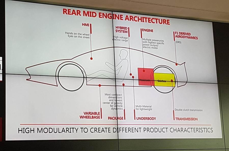Ferrari to launch 15 new models before 2022