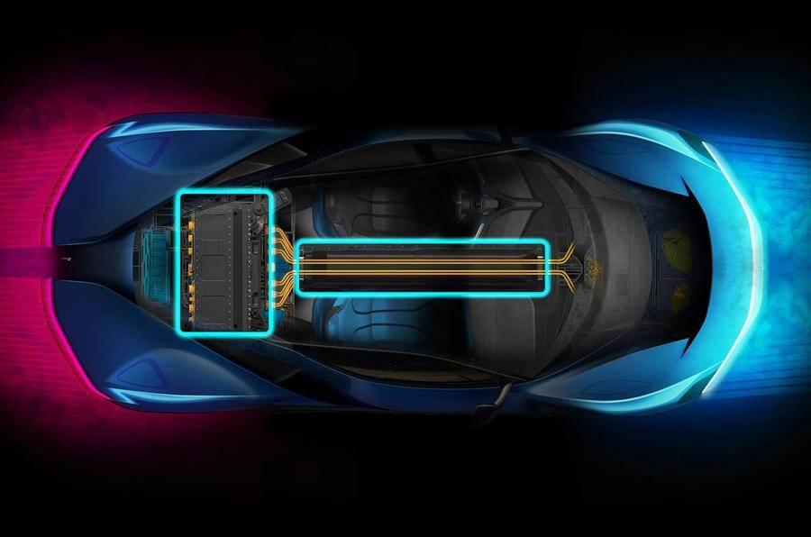 Automobili Pininfarina PF0 to be powered by Rimac