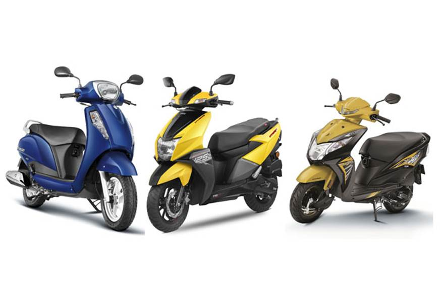 September 2018 sales: Top 10 scooters