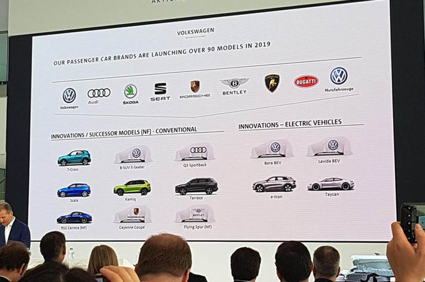 VW Group to reveal 6 all-new models in 2019