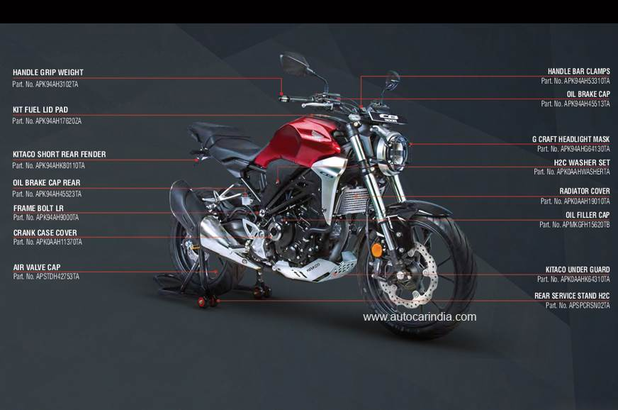 2019 Honda CB300R accessories price list revealed