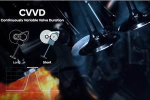 Hyundai reveals world's first Continuously Variable Valve Duration tech