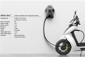 Ather Dot home charger introduced