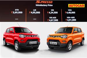 Maruti Suzuki S-Presso: Which variant to buy?
