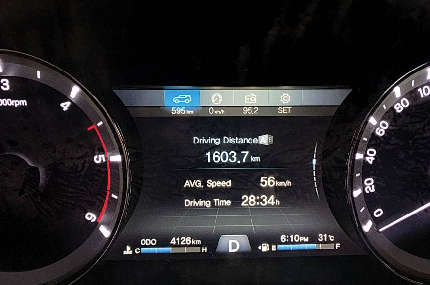 It didn't feel like we did 1,600km.