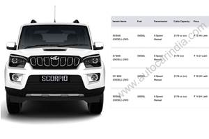 BS6 Mahindra Scorpio priced from Rs 12.40 lakh