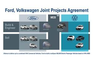 Ford-Volkswagen reveal details of alliance plans