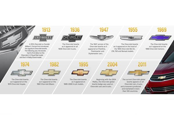 Chevrolet logo celebrates 100th anniversary