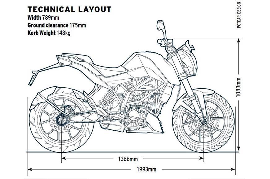 2019 KTM 125 Duke review, road test