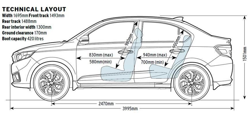 2018 Honda Amaze review, road test