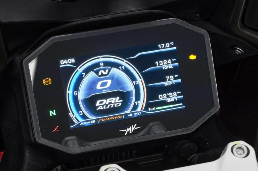 MV-display