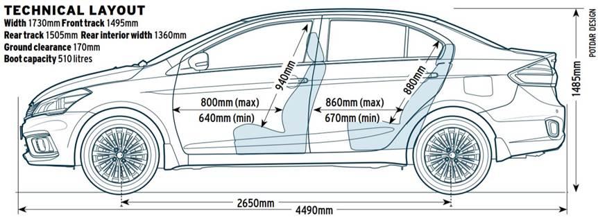 Maruti Suzuki Ciaz 1.5 diesel review, road test
