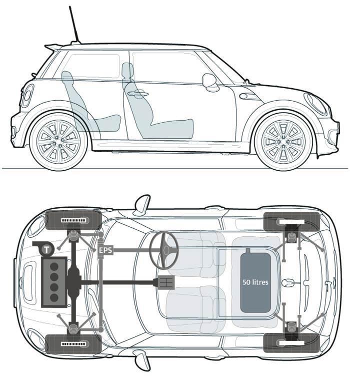 Mini Cooper S review, test drive