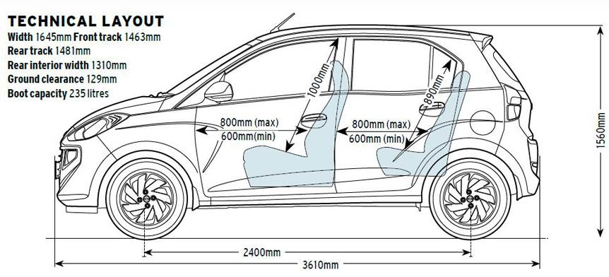 2018 Hyundai Santro review, road test
