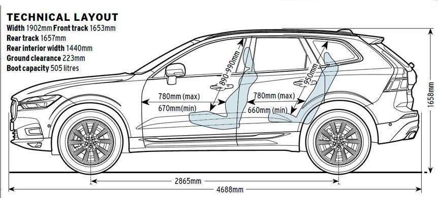 2018 Volvo XC60 premium luxury SUV review and