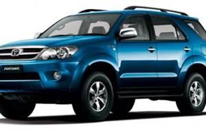 Toyota - The giant awakens