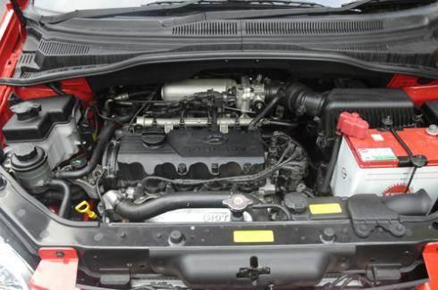 Hyundai Getz 1 3 Petrol Autocar India