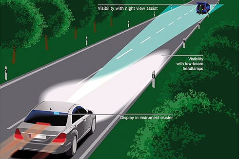 Merc S New Night Vision Technology Autocar India