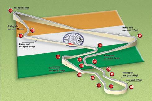 In detail: Indian GP track