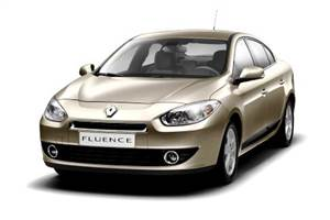 Renault's growth plans for India