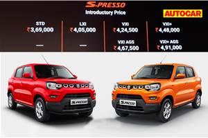 Maruti Suzuki S-Presso: Which variant to buy?