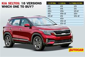Kia Seltos: Which variant to buy?