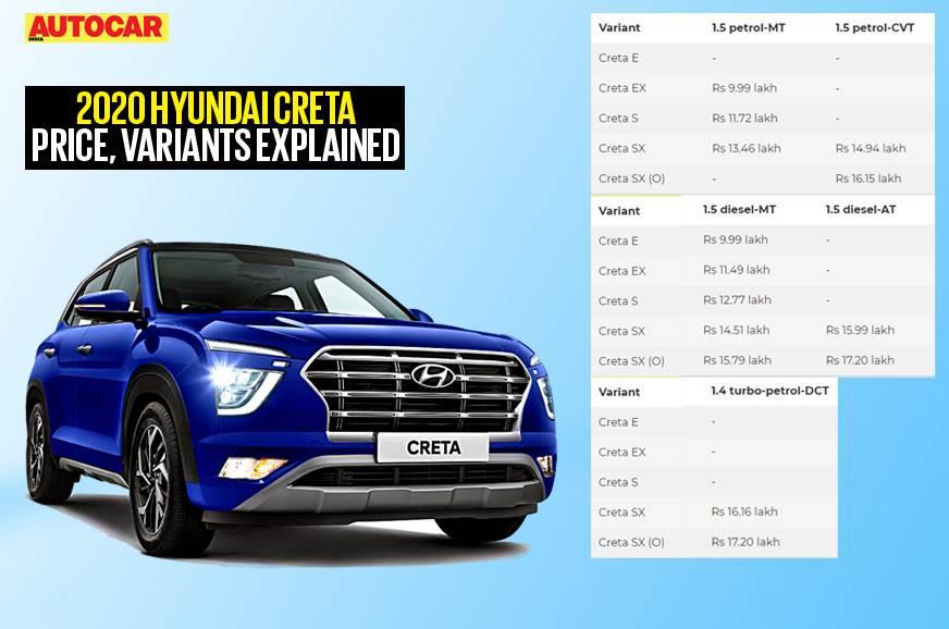 All New Creta Prices Features Variant Break Up And More Autocar India