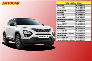 BS6 Tata Harrier diesel-automatic price, variants explained