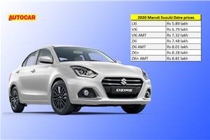 Maruti Suzuki Dzire facelift price, variants explained